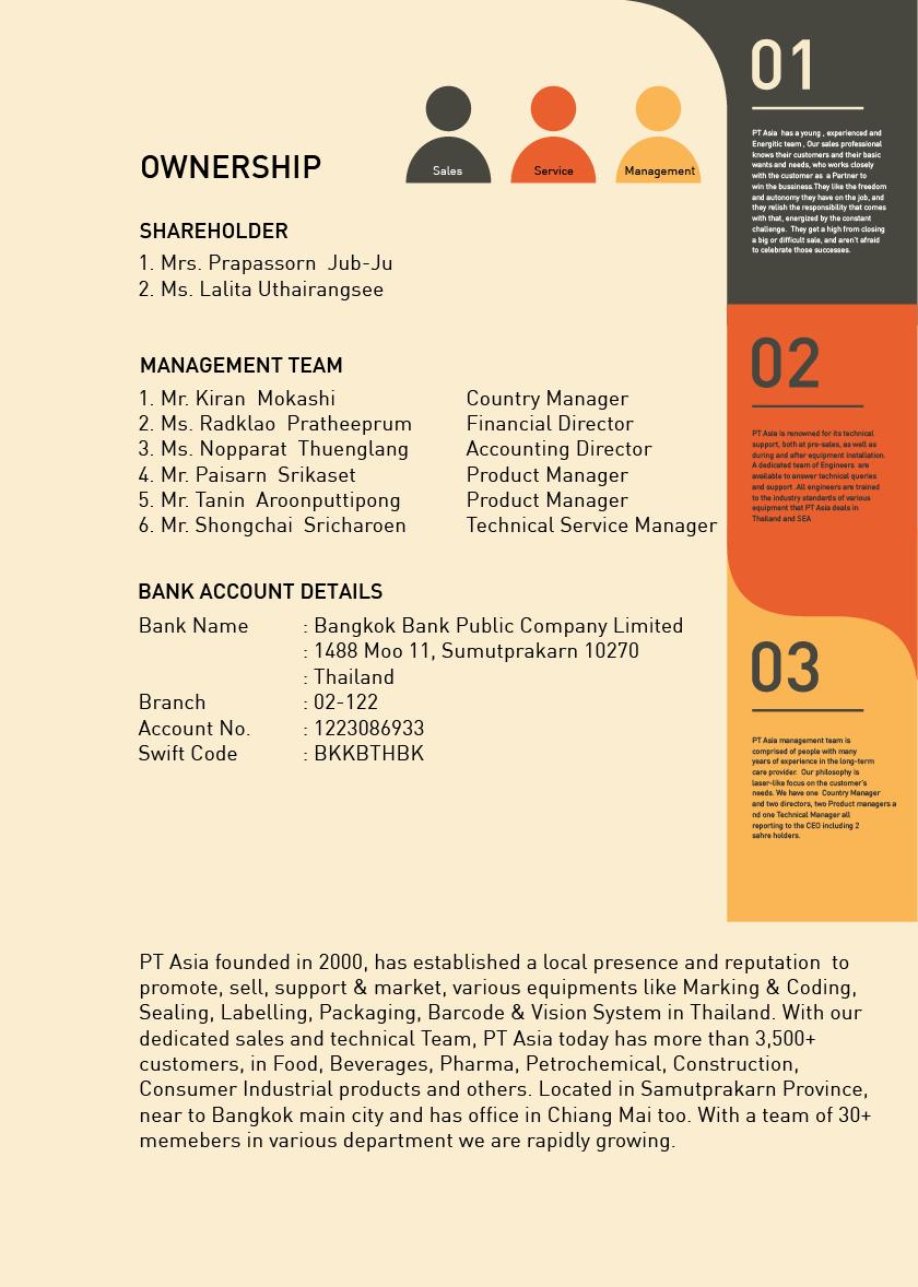 9f9feef08e58 Index of /download/ptasia_biz/company profile